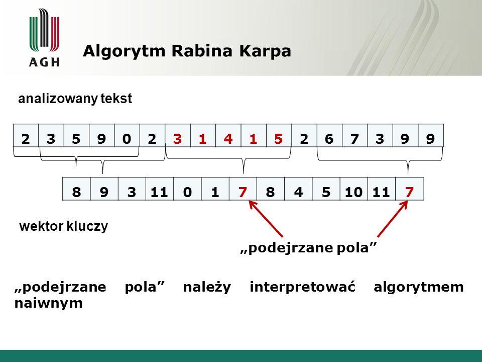 Algorytm Rabina Karpa 23590231415267399 8931101784510117 wektor kluczy podejrzane pola analizowany tekst podejrzane pola należy interpretować algorytm