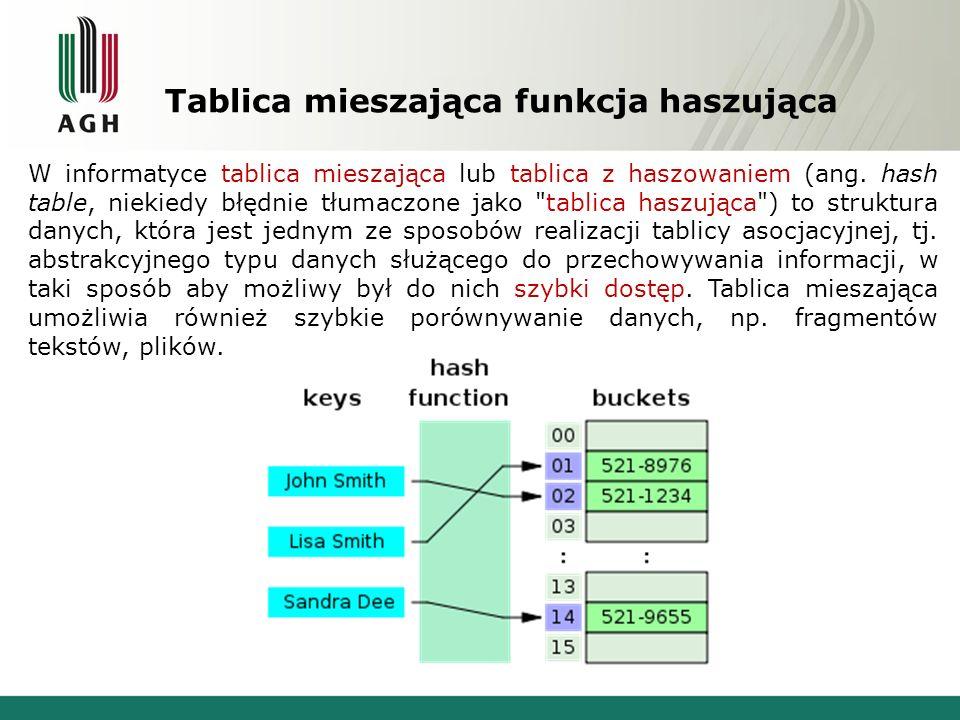 Tablica mieszająca funkcja haszująca W informatyce tablica mieszająca lub tablica z haszowaniem (ang. hash table, niekiedy błędnie tłumaczone jako