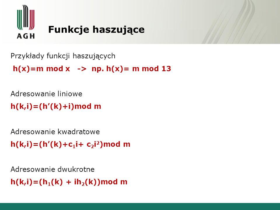 Funkcje haszujące Przykłady funkcji haszujących h(x)=m mod x -> np. h(x)= m mod 13 Adresowanie liniowe h(k,i)=(h(k)+i)mod m Adresowanie kwadratowe h(k
