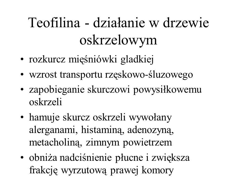 Teofilina - działanie w drzewie oskrzelowym rozkurcz mięśniówki gladkiej wzrost transportu rzęskowo-śluzowego zapobieganie skurczowi powysiłkowemu osk
