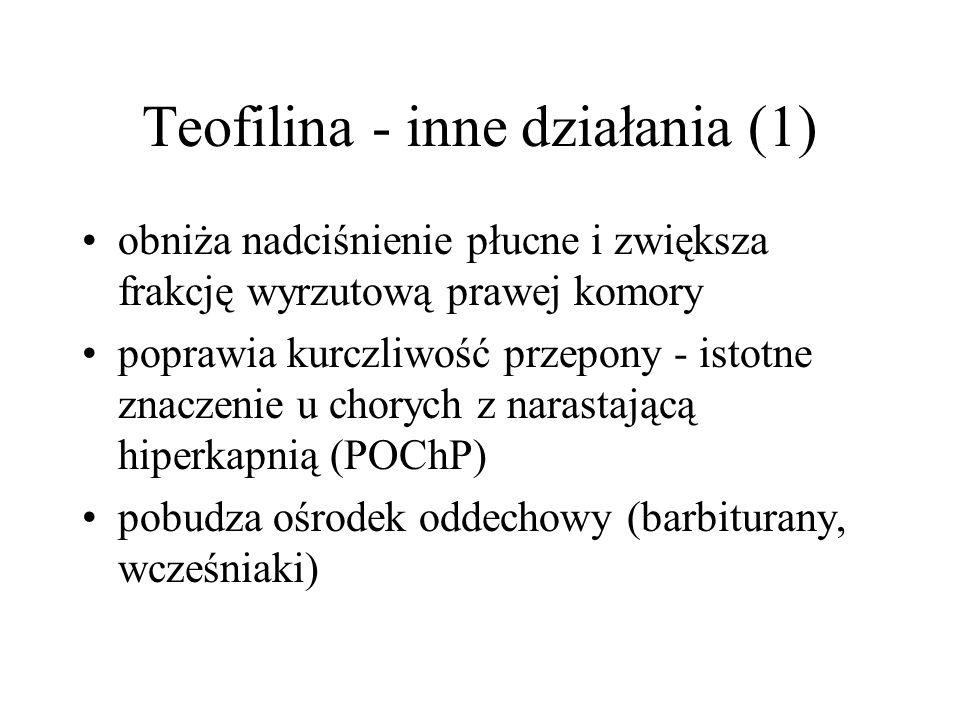 Teofilina - inne działania (1) obniża nadciśnienie płucne i zwiększa frakcję wyrzutową prawej komory poprawia kurczliwość przepony - istotne znaczenie