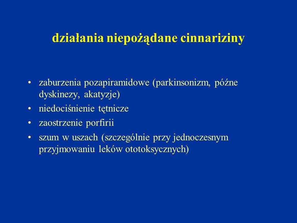 działania niepożądane cinnariziny zaburzenia pozapiramidowe (parkinsonizm, późne dyskinezy, akatyzje) niedociśnienie tętnicze zaostrzenie porfirii szu