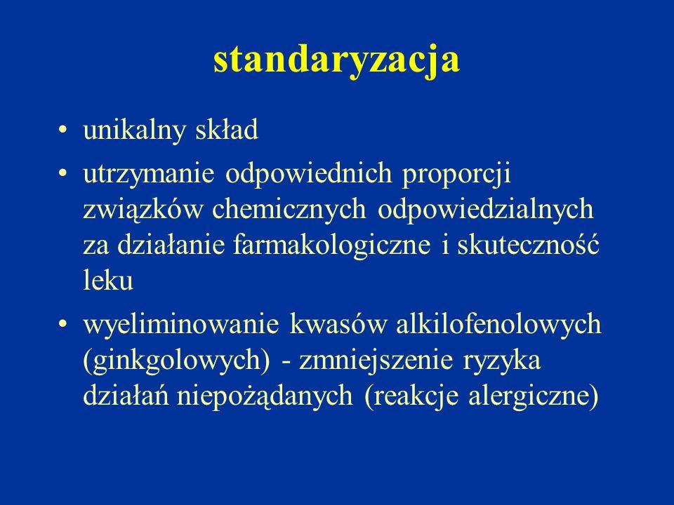 standaryzacja unikalny skład utrzymanie odpowiednich proporcji związków chemicznych odpowiedzialnych za działanie farmakologiczne i skuteczność leku w