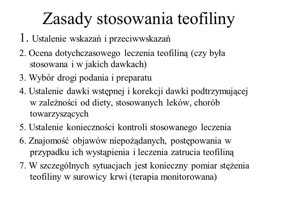 Zasady stosowania teofiliny 1. Ustalenie wskazań i przeciwwskazań 2. Ocena dotychczasowego leczenia teofiliną (czy była stosowana i w jakich dawkach)