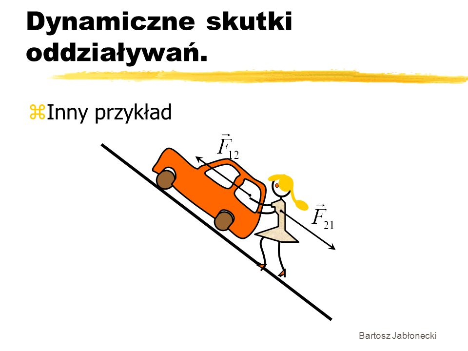 Bartosz Jabłonecki Dynamiczne skutki oddziaływań. zInny przykład