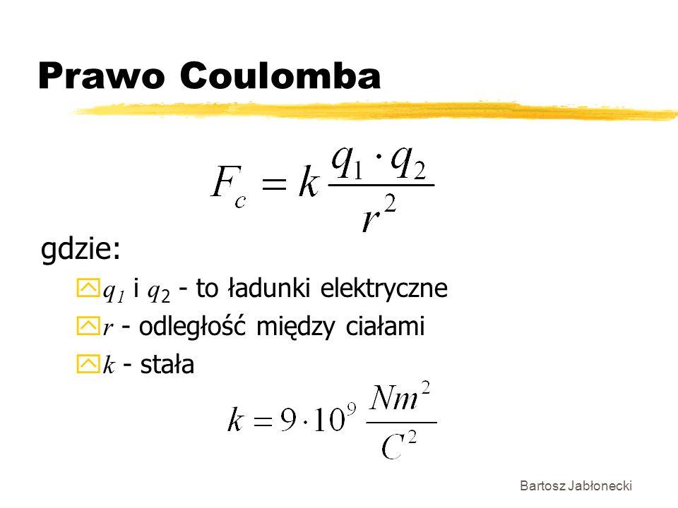 Bartosz Jabłonecki Prawo Coulomba gdzie: q 1 i q 2 - to ładunki elektryczne r - odległość między ciałami k - stała