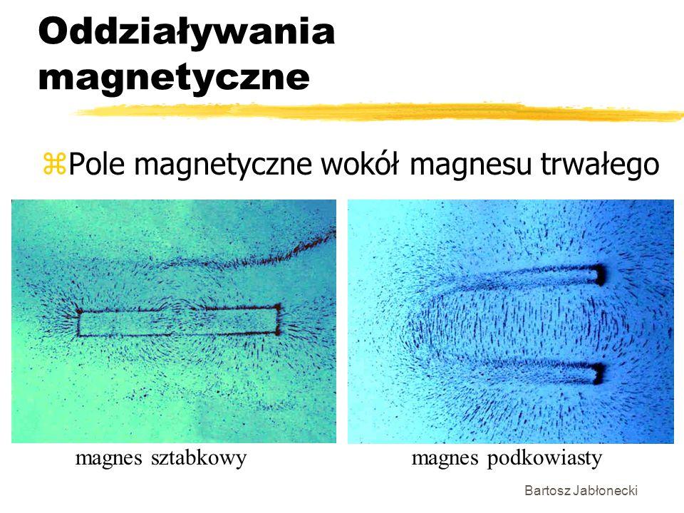 Bartosz Jabłonecki Oddziaływania magnetyczne zPole magnetyczne wokół magnesu trwałego magnes sztabkowymagnes podkowiasty