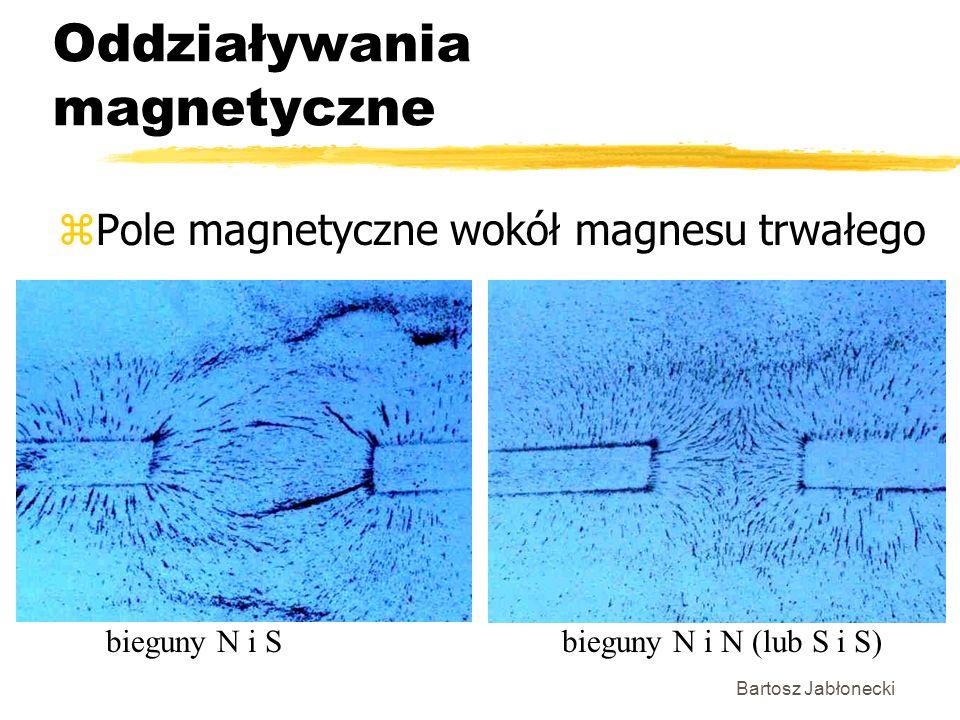 Bartosz Jabłonecki Oddziaływania magnetyczne zPole magnetyczne wokół magnesu trwałego bieguny N i Sbieguny N i N (lub S i S)