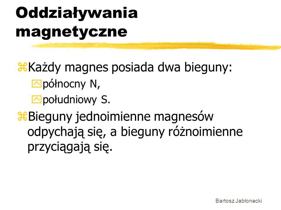 Bartosz Jabłonecki Oddziaływania magnetyczne zKażdy magnes posiada dwa bieguny: ypółnocny N, ypołudniowy S. zBieguny jednoimienne magnesów odpychają s