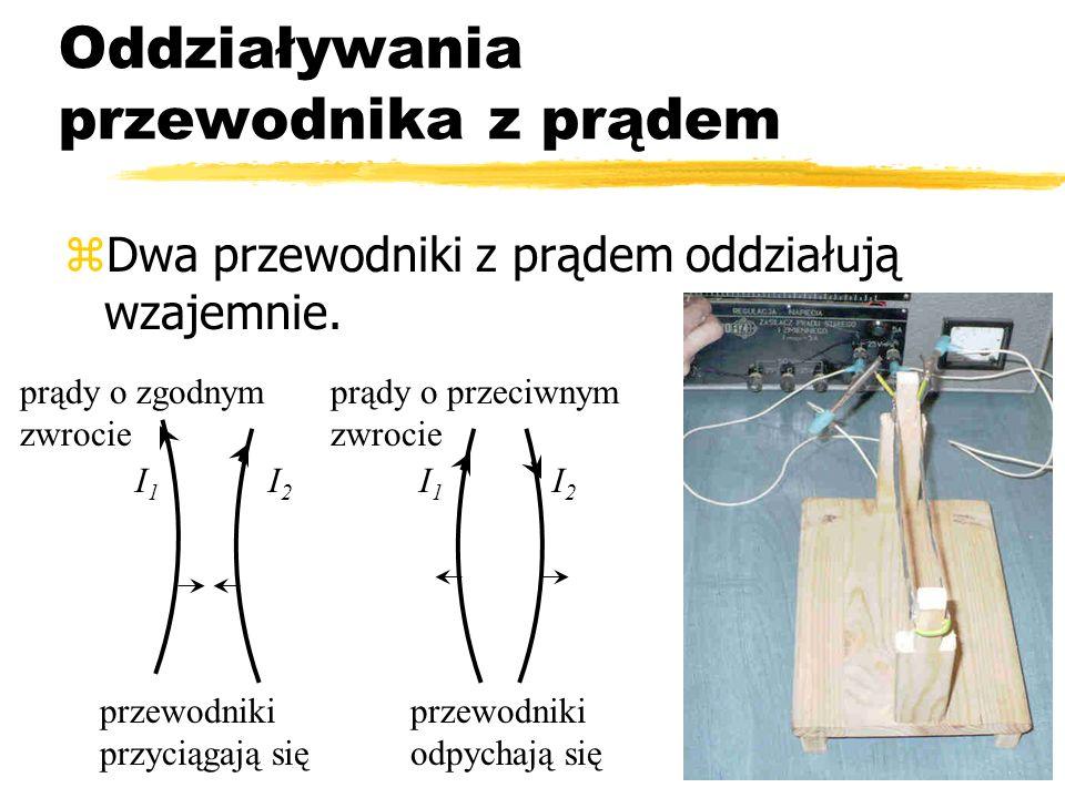 Bartosz Jabłonecki Oddziaływania przewodnika z prądem zDwa przewodniki z prądem oddziałują wzajemnie. I1I1 I2I2 przewodniki przyciągają się prądy o zg