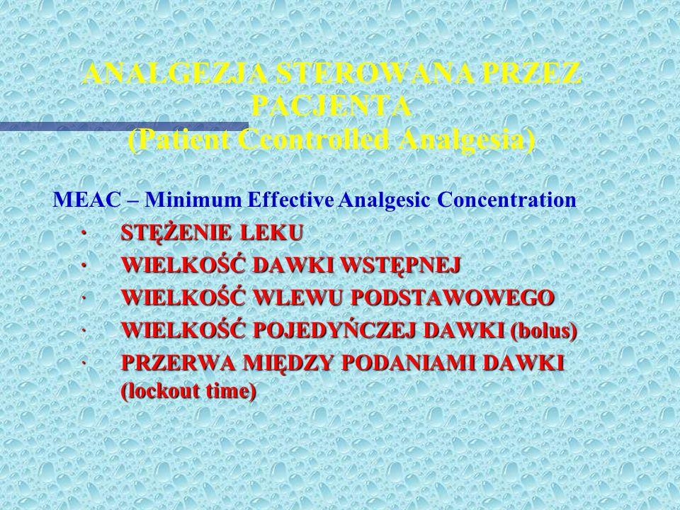 ANALGEZJA Z WYPRZEDZENIEM (preemptive analgesia) 1.LEKI ZNIECZULAJĄCE MIEJSCOWO. 2.OPIOIDY. 3.NIESTERYDOWE LEKI PRZECIWZAPALNE: metamizol (Pyralgin) –