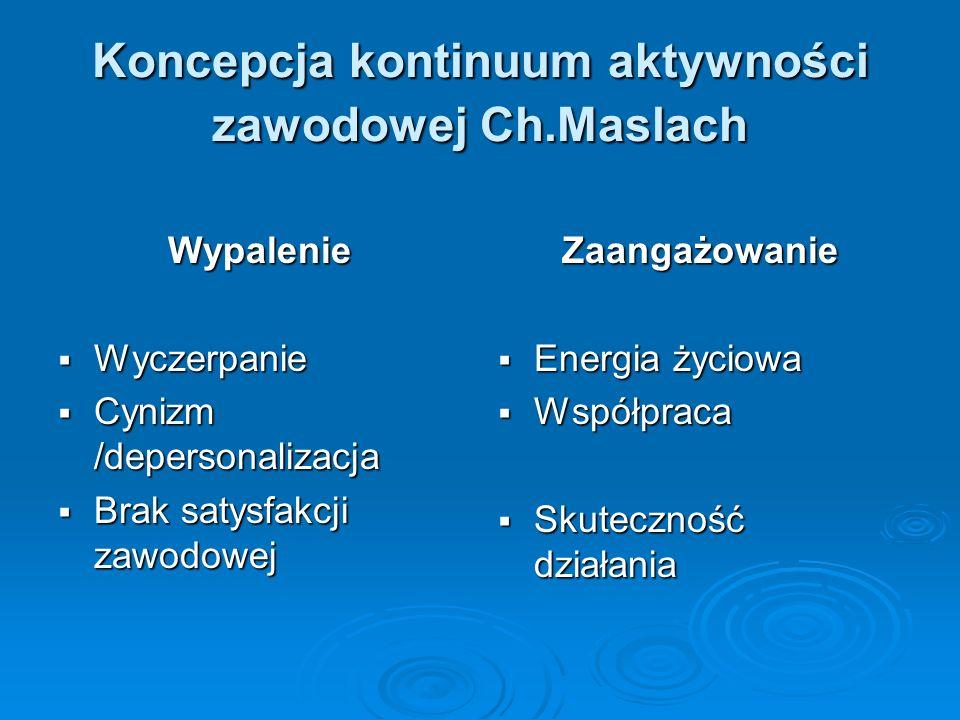 Koncepcja kontinuum aktywności zawodowej Ch.Maslach Wypalenie Wyczerpanie Wyczerpanie Cynizm /depersonalizacja Cynizm /depersonalizacja Brak satysfakc
