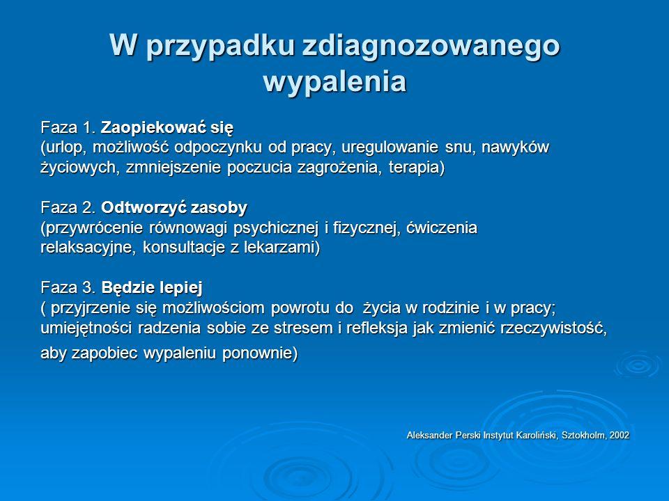 W przypadku zdiagnozowanego wypalenia Faza 1. Zaopiekować się (urlop, możliwość odpoczynku od pracy, uregulowanie snu, nawyków życiowych, zmniejszenie