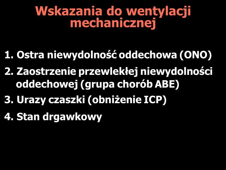 Wskazania do wentylacji mechanicznej 1. Ostra niewydolność oddechowa (ONO) 2. Zaostrzenie przewlekłej niewydolności oddechowej (grupa chorób ABE) 3. U