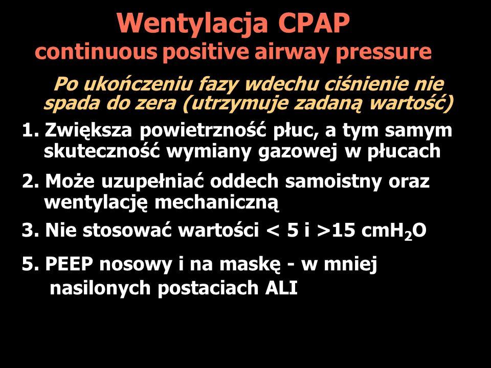 Wentylacja CPAP continuous positive airway pressure Po ukończeniu fazy wdechu ciśnienie nie spada do zera (utrzymuje zadaną wartość) 1.