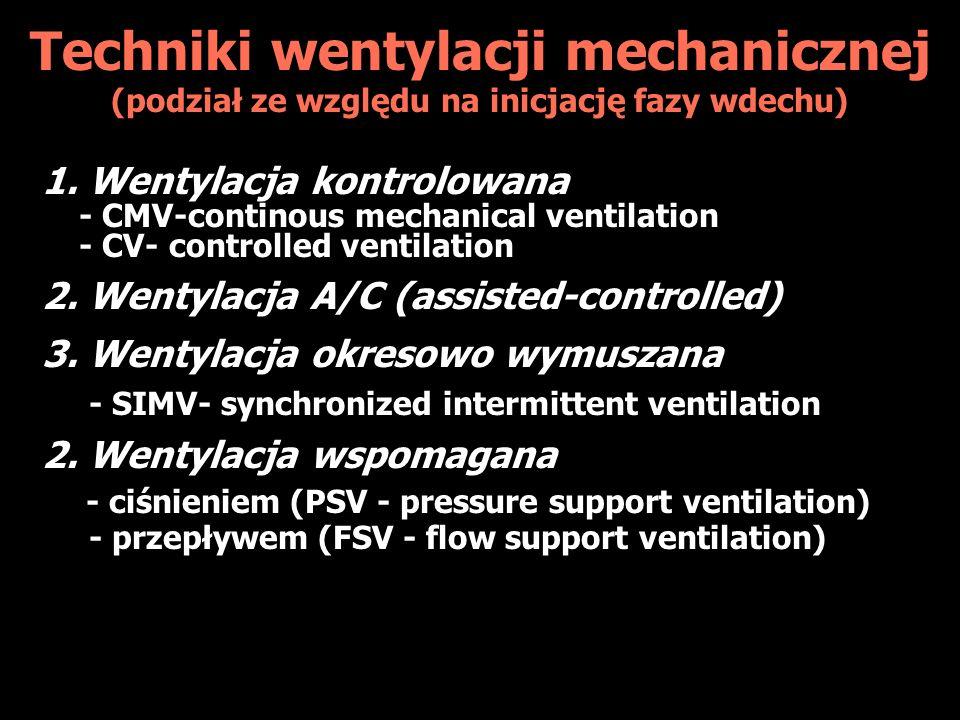 Techniki wentylacji mechanicznej (podział ze względu na inicjację fazy wdechu) 1.