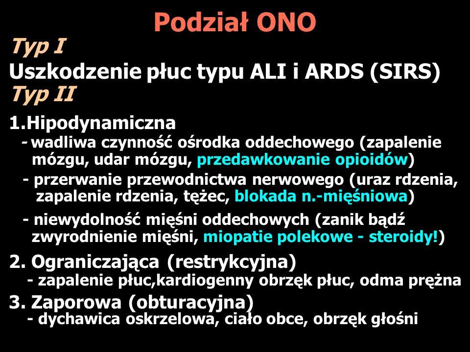 Podział ONO Typ I Uszkodzenie płuc typu ALI i ARDS (SIRS) Typ II 1.Hipodynamiczna - wadliwa czynność ośrodka oddechowego (zapalenie mózgu, udar mózgu, przedawkowanie opioidów) - przerwanie przewodnictwa nerwowego (uraz rdzenia, zapalenie rdzenia, tężec, blokada n.-mięśniowa) - niewydolność mięśni oddechowych (zanik bądź zwyrodnienie mięśni, miopatie polekowe - steroidy!) 2.