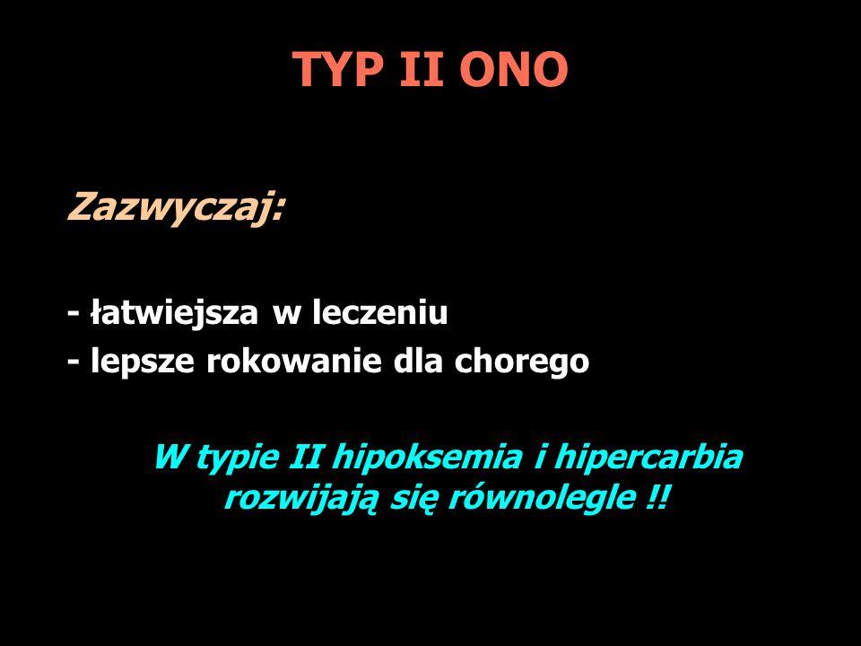 Przyczyny zaburzeń wymiany gazowej w ONO typu I i II - hipowentylacja, - zaburzenia stosunku wentylacji do perfuzji - przeciek nieutlenowanej krwi w płucach (shunt płucny), - hamowanie dyfuzji gazów ONO wywołana być może jedną lub kilkoma z wymienionych przyczyn