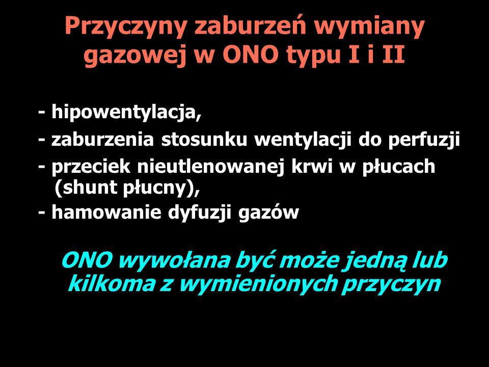 Przyczyny zaburzeń wymiany gazowej w ONO typu I i II - hipowentylacja, - zaburzenia stosunku wentylacji do perfuzji - przeciek nieutlenowanej krwi w p