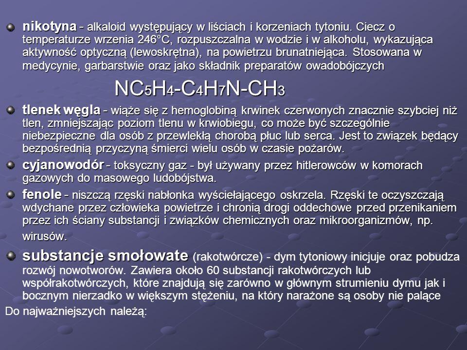 nikotyna - alkaloid występujący w liściach i korzeniach tytoniu. Ciecz o temperaturze wrzenia 246°C, rozpuszczalna w wodzie i w alkoholu, wykazująca a