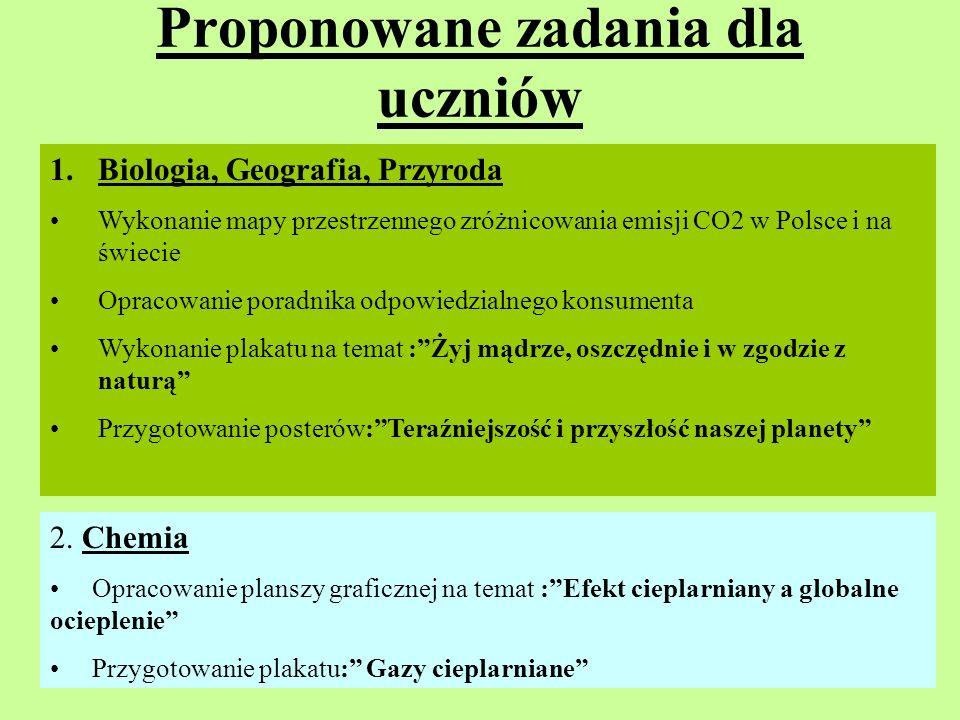 25 Proponowane zadania dla uczniów 1.Biologia, Geografia, Przyroda Wykonanie mapy przestrzennego zróżnicowania emisji CO2 w Polsce i na świecie Opraco