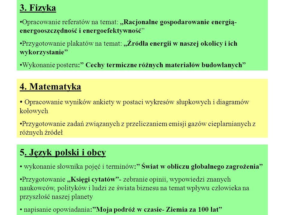 26 3. Fizyka Opracowanie referatów na temat: Racjonalne gospodarowanie energią- energooszczędność i energoefektywność Przygotowanie plakatów na temat: