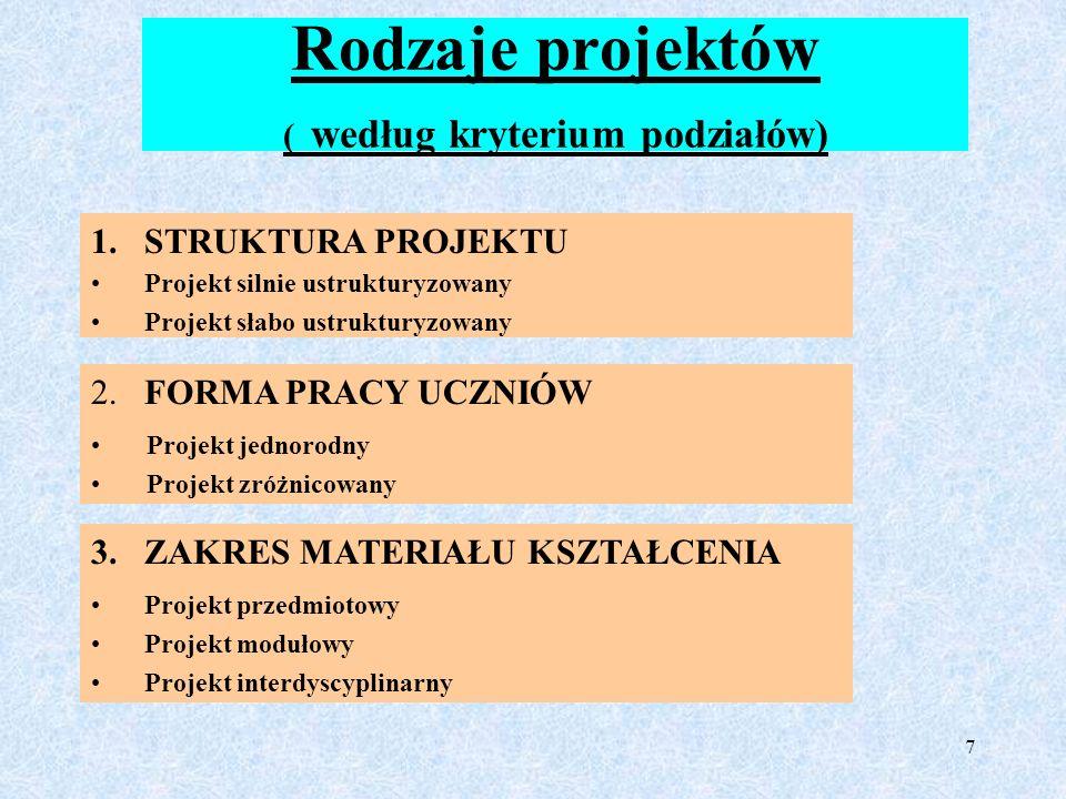 7 Rodzaje projektów ( według kryterium podziałów) 1.STRUKTURA PROJEKTU Projekt silnie ustrukturyzowany Projekt słabo ustrukturyzowany 2. FORMA PRACY U
