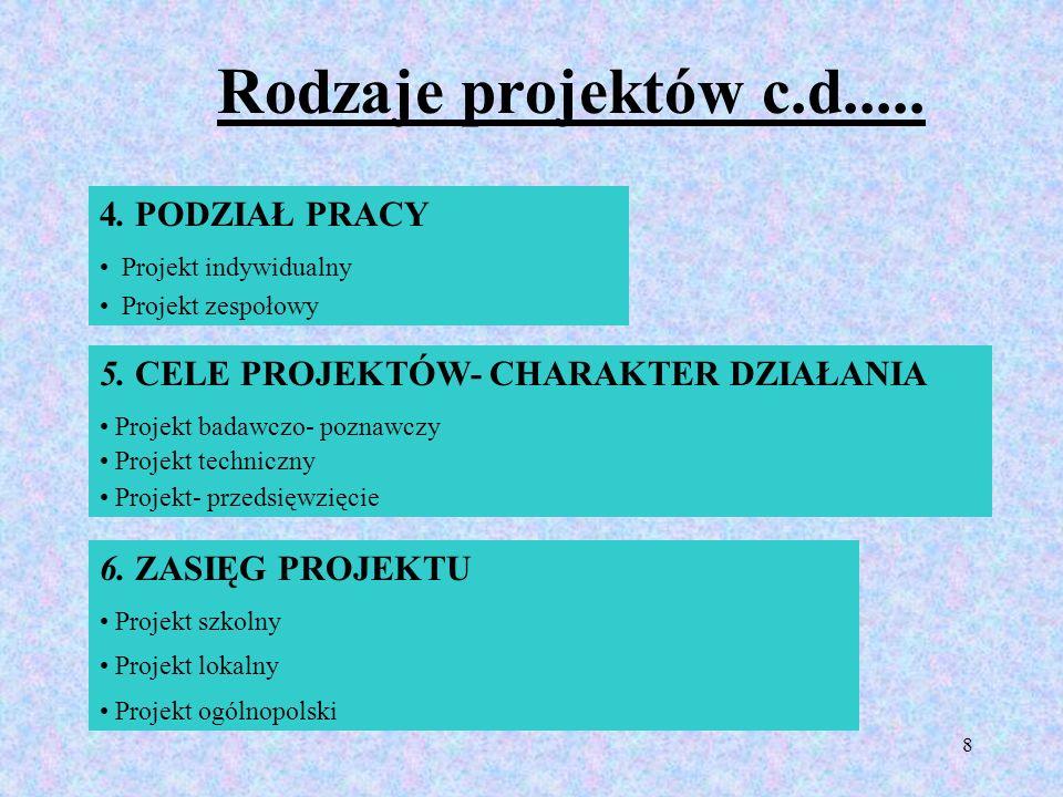 8 Rodzaje projektów c.d..... 4. PODZIAŁ PRACY Projekt indywidualny Projekt zespołowy 5. CELE PROJEKTÓW- CHARAKTER DZIAŁANIA Projekt badawczo- poznawcz