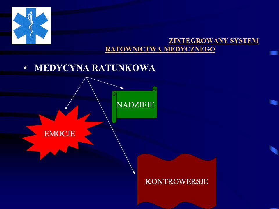 ZINTEGROWANY SYSTEM RATOWNICTWA MEDYCZNEGO MEDYCYNA RATUNKOWA NADZIEJE EMOCJE KONTROWERSJE