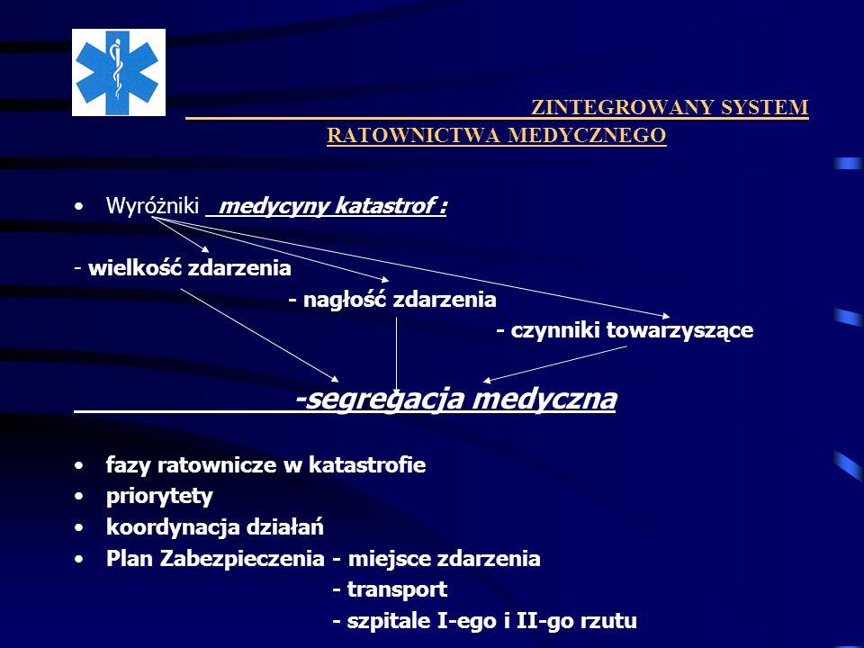 ZINTEGROWANY SYSTEM RATOWNICTWA MEDYCZNEGO Wyróżniki medycyny katastrof : - wielkość zdarzenia - nagłość zdarzenia - czynniki towarzyszące -segregacja
