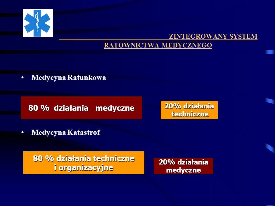 ZINTEGROWANY SYSTEM RATOWNICTWA MEDYCZNEGO Medycyna Ratunkowa Medycyna Katastrof 80 % działania medyczne 20% działania techniczne techniczne 80 % dzia