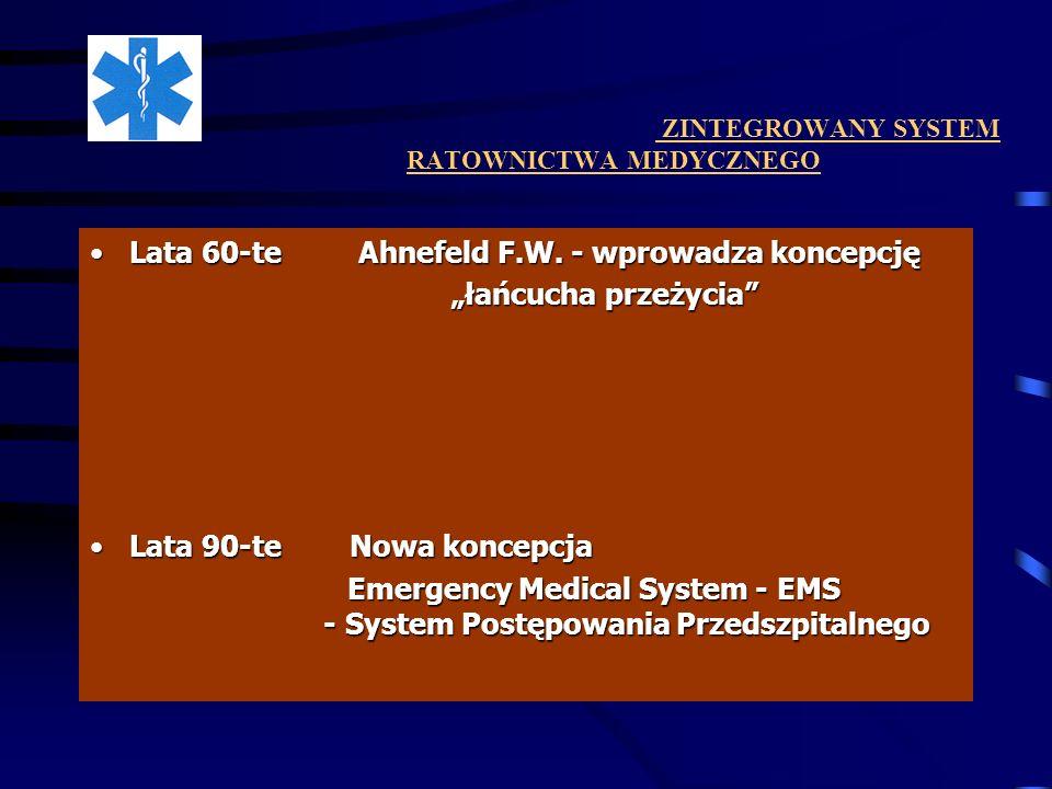 ZINTEGROWANY SYSTEM RATOWNICTWA MEDYCZNEGO Szpitalny Oddział Ratunkowy RUCH CHORYCH IZBA PRZYJĘĆ SZPITALNY ODDZIAŁ RATUNKOWY Kliniki Nie zabiegowe Kliniki Zabiegowe ODDZIAŁ INTENSYWNEJ TERAPII DiagnostykaLaboratoryjna DiagnostykaObrazowaRTG