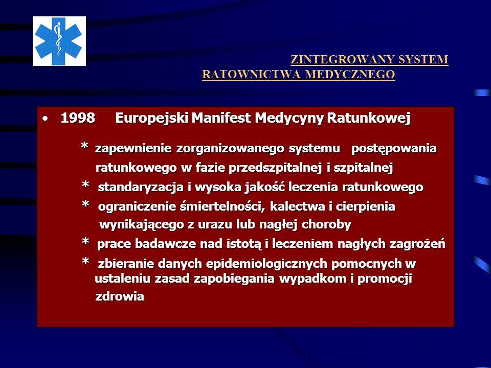 ZINTEGROWANY SYSTEM RATOWNICTWA MEDYCZNEGO 1998 Europejski Manifest Medycyny Ratunkowej1998 Europejski Manifest Medycyny Ratunkowej * zapewnienie zorg