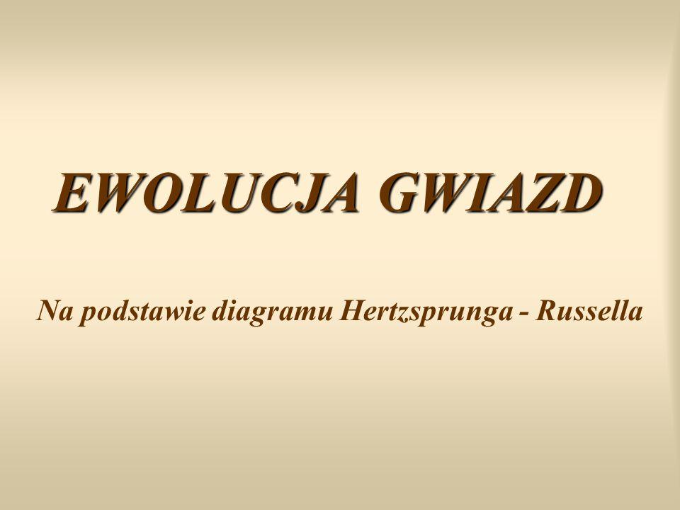EWOLUCJA GWIAZD Na podstawie diagramu Hertzsprunga - Russella