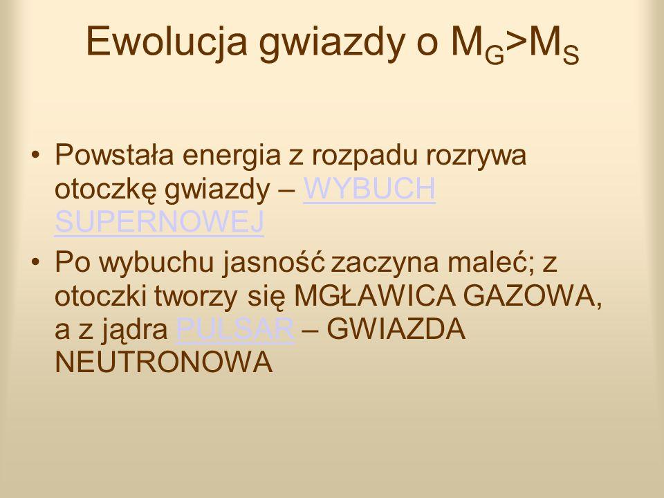 Ewolucja gwiazdy o M G >M S Powstała energia z rozpadu rozrywa otoczkę gwiazdy – WYBUCH SUPERNOWEJWYBUCH SUPERNOWEJ Po wybuchu jasność zaczyna maleć;