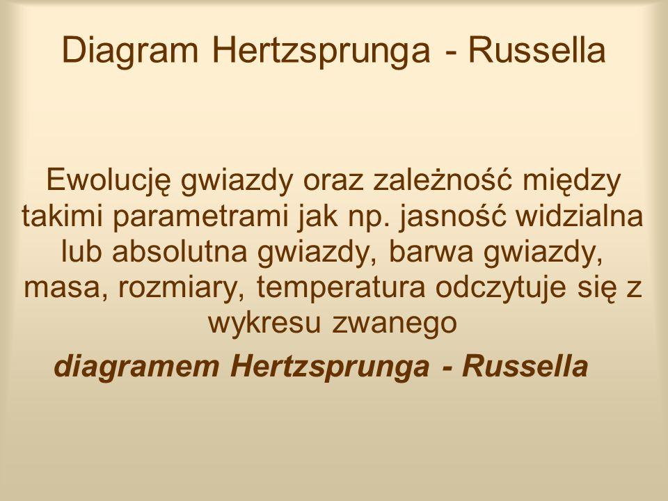 Diagram Hertzsprunga - Russella Ewolucję gwiazdy oraz zależność między takimi parametrami jak np. jasność widzialna lub absolutna gwiazdy, barwa gwiaz
