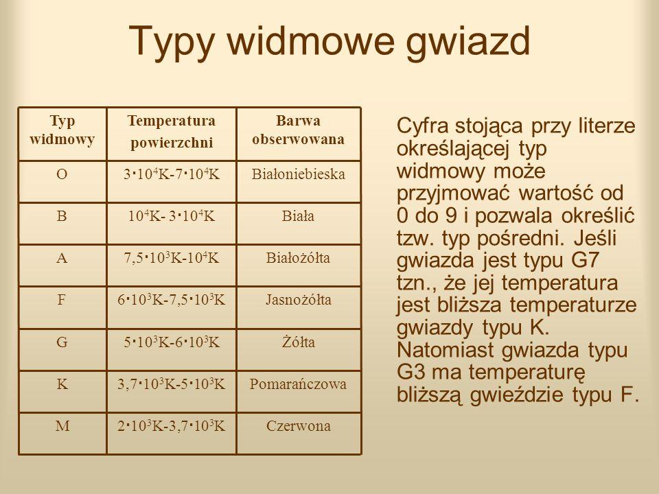 Typy widmowe gwiazd Cyfra stojąca przy literze określającej typ widmowy może przyjmować wartość od 0 do 9 i pozwala określić tzw. typ pośredni. Jeśli