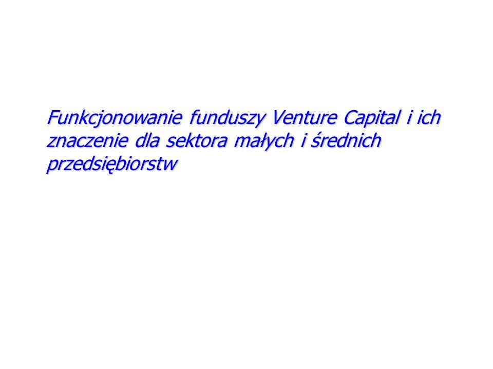 Definicja terminu Venture Capital 3fundusze dla nowopowstających przedsięwzięć oraz już istniejących małych przedsiębiorstw, charakteryzujących się wysokim ryzykiem, cierpiących na deficyt kapitału, posiadających wysoki potencjał generowania zysku, działających w różnych obszarach wysokiej technologii, 3ograniczony czasowo udział w przedsiębiorstwach poprzez fundusze zamknięte, związany nierozerwalnie z najczęściej intensywnym doradztwem i opieką nad przedsiębiorstwem, 3kapitał długo i średnio terminowy, inwestowany w papiery wartościowe o charakterze udziałowo-właścicielskim, w przedsiębiorstwa notowane na giełdzie papierów wartościowych, z zamiarem ich późniejszej odsprzedaży dla wycofania zainwestowanego kapitału i realizacji zysków, których podstawowym źródłem jest przyrost wartości przedsiębiorstwa.