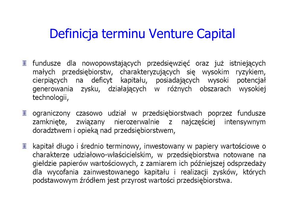 Najczęściej wymieniane elementy składowe definicji venture capital Elementy wymieniane najczęściej finansowanie typu equity inwestowanie w przedsiębiorstwa młode i start up zasilenie w biznesowe know-how długoterminowy charakter inwestycji dochód w postaci zysków kapitałowych inwestowanie w przedsiębiorstwa dojrzałe inwestowanie w przedsiębiorstwa o wysokiej stopie wzrostu finansowanie typu quasi equity wysokie ryzyko inwestycji inwestowanie w przedsiębiorstwa innowacyjne i high tech Elementy wymieniane najrzadziej