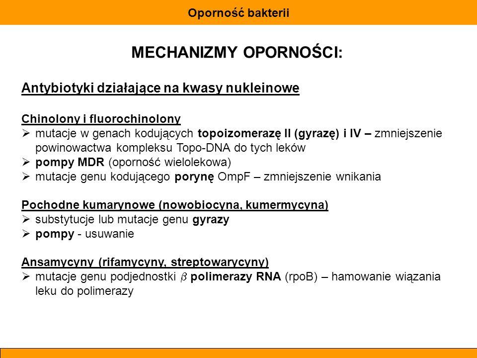 Oporność bakterii MECHANIZMY OPORNOŚCI: Antybiotyki działające na kwasy nukleinowe Chinolony i fluorochinolony mutacje w genach kodujących topoizomera