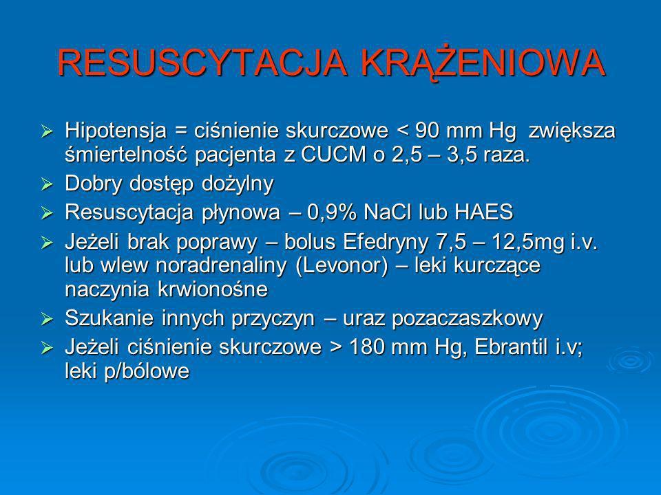 RESUSCYTACJA KRĄŻENIOWA Hipotensja = ciśnienie skurczowe < 90 mm Hg zwiększa śmiertelność pacjenta z CUCM o 2,5 – 3,5 raza. Hipotensja = ciśnienie sku