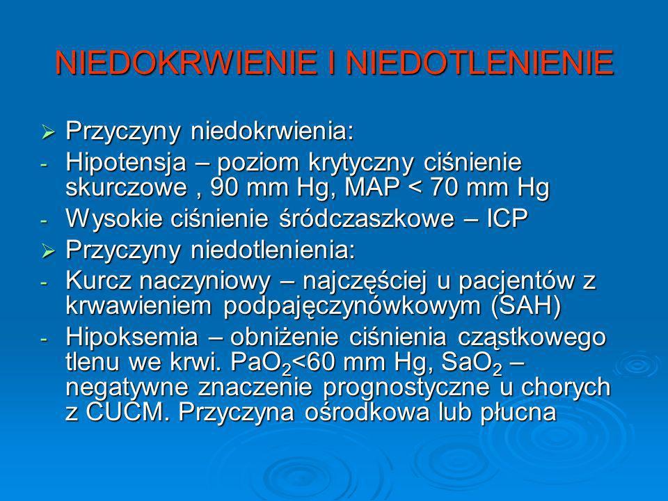 NIEDOKRWIENIE I NIEDOTLENIENIE Przyczyny niedokrwienia: Przyczyny niedokrwienia: - Hipotensja – poziom krytyczny ciśnienie skurczowe, 90 mm Hg, MAP <