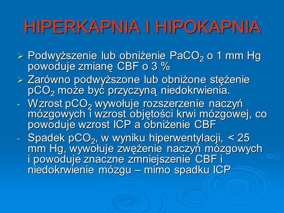 HIPERKAPNIA I HIPOKAPNIA Podwyższenie lub obniżenie PaCO 2 o 1 mm Hg powoduje zmianę CBF o 3 % Podwyższenie lub obniżenie PaCO 2 o 1 mm Hg powoduje zm