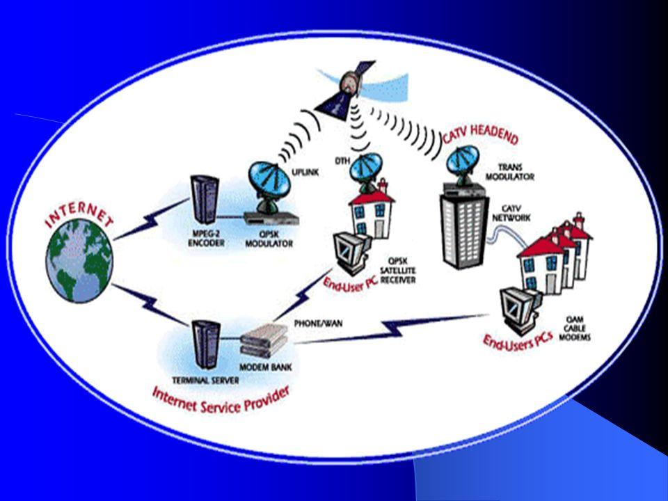 Radio Radiowe połączenie z Internetem odbywa się za pomocą wieży transmisyjnej.