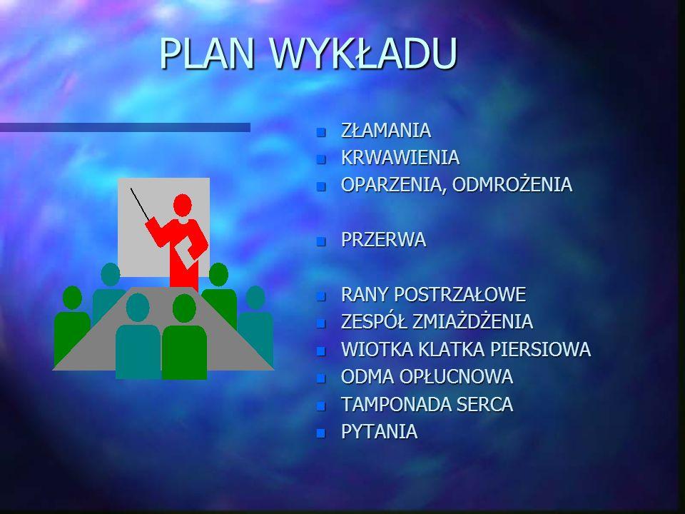 Dr n.med. Zbigniew Muras MEDYCYNA RATUNKOWA WYKŁADY Z CHIRURGII OGÓLNEJ