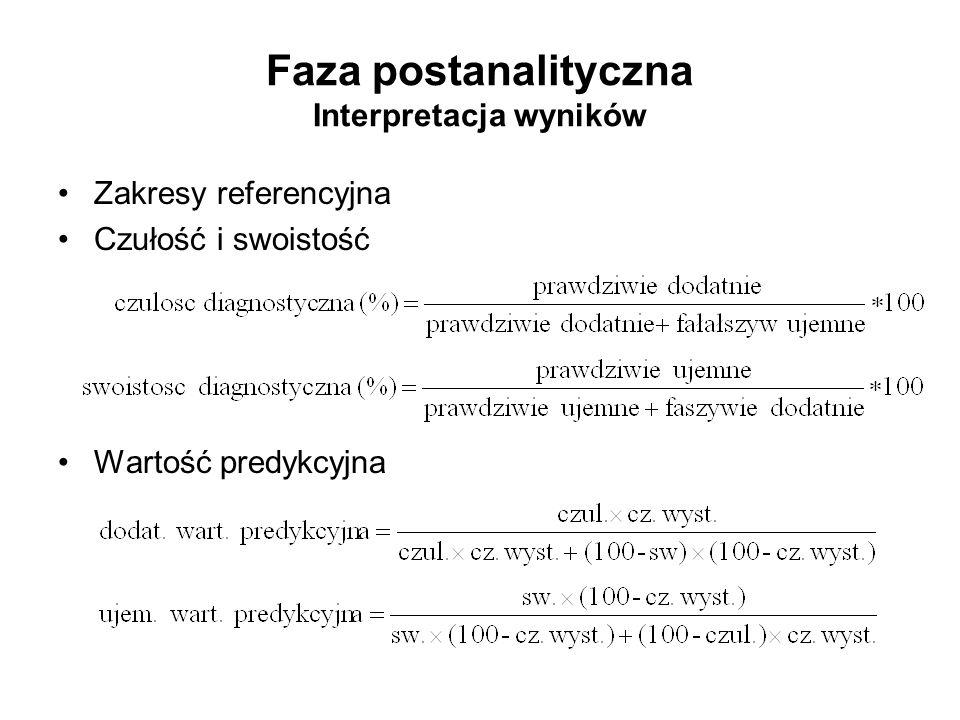 Faza postanalityczna Interpretacja wyników Zakresy referencyjna Czułość i swoistość Wartość predykcyjna