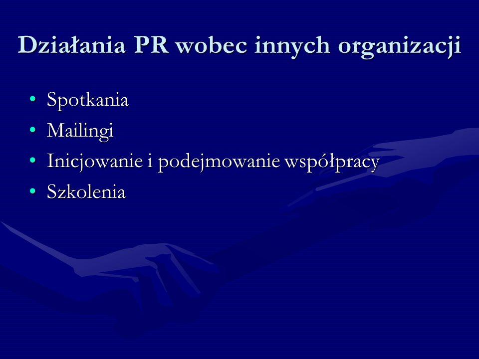 Działania PR wobec innych organizacji SpotkaniaSpotkania MailingiMailingi Inicjowanie i podejmowanie współpracyInicjowanie i podejmowanie współpracy SzkoleniaSzkolenia