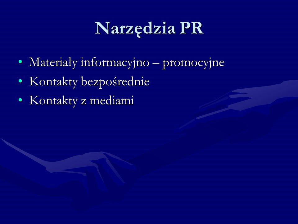 Narzędzia PR Materiały informacyjno – promocyjneMateriały informacyjno – promocyjne Kontakty bezpośrednieKontakty bezpośrednie Kontakty z mediamiKontakty z mediami