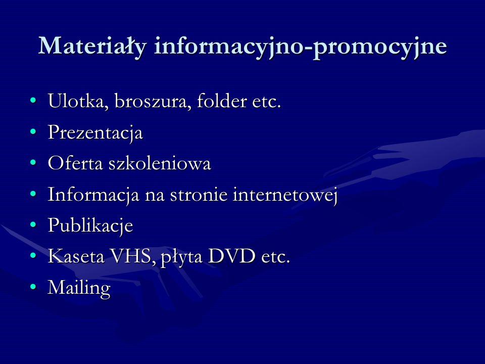 Materiały informacyjno-promocyjne Ulotka, broszura, folder etc.Ulotka, broszura, folder etc.