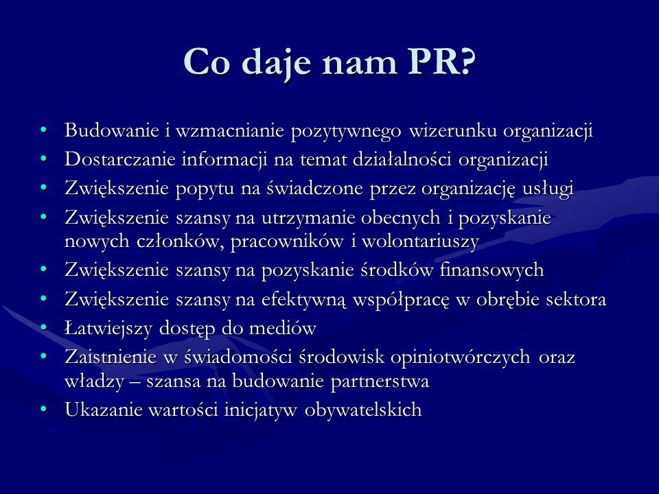 Co daje nam PR.